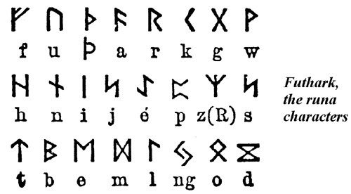 List of writing systems